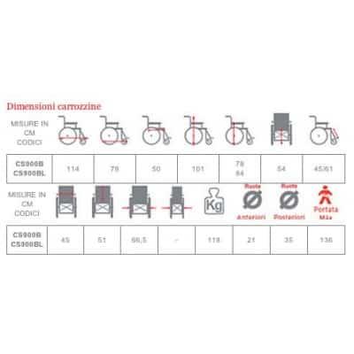 carrozzina-elettrica-multifunzione-moretti-aries-cs900-4