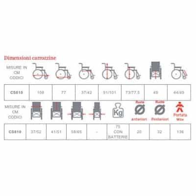 carrozzina-elettrica-regolabile-moretti-taurus-cs810-4