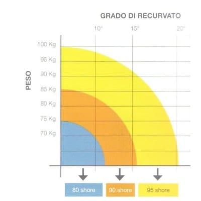tutore-per-ginocchio-fgp-m.4-antirecurvatum-con-sistema-arbs-2